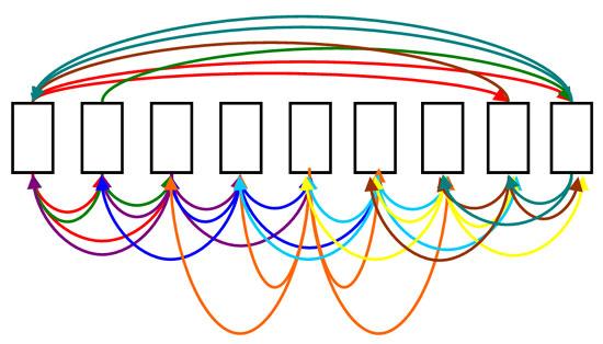 Liên kết nội bộ Internal link là gì - Cách đi link hiệu quả